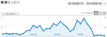 analytics_search01.png